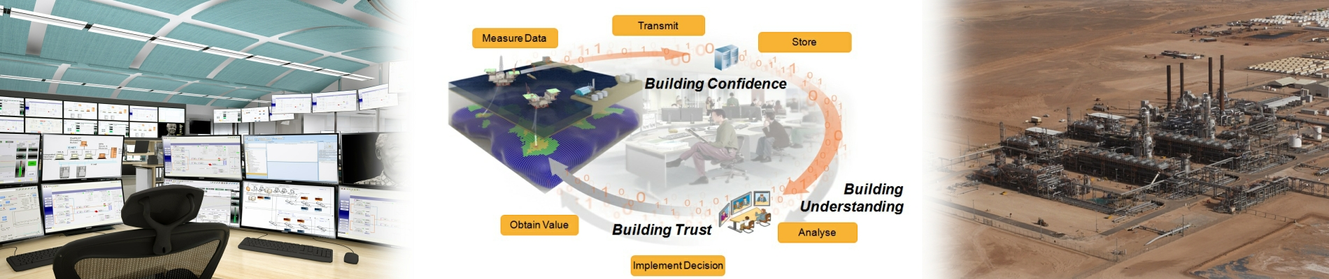 technology, consultancy, integrated, collaborative working environments, integrated operations, digital transformation, collaborative, collaboration, IO, DOF